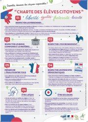 Charte des élèves citoyens